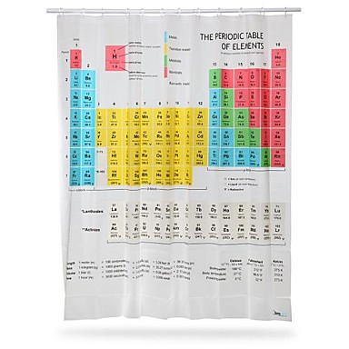 Periodic table of elements shower curtain 1359738 2016 for 99 periodic table