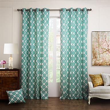 Arriba dos paneles ojal paneles de la cortina de lona de - Cortinas de loneta ...