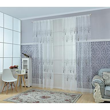 Un panneau le traitement de fen tre moderne salle de for Decoration fenetre sejour