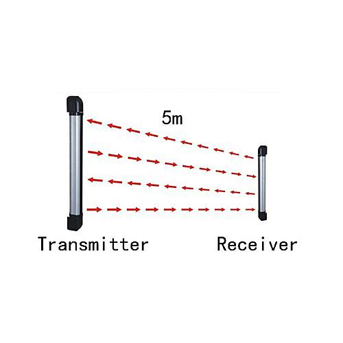 2 пучка металла в стиле цифровых активных детекторов л для наружного или внутреннего 5м 15м Lightinthebox 858.000