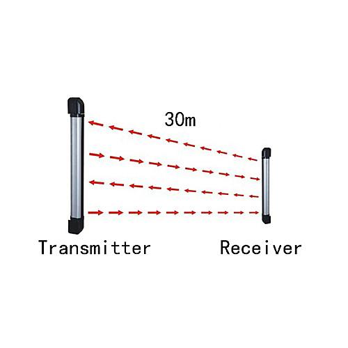 4 луч металла в стиле цифровых активных детекторов л для наружного или внутреннего 30м 90м Lightinthebox 1546.000