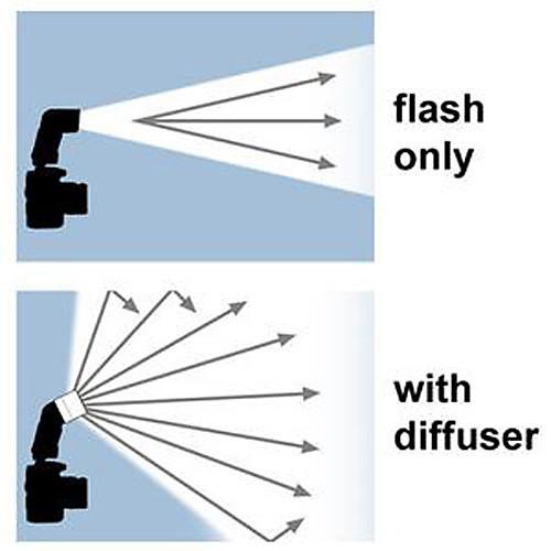 SB-700 Softbox флэш отказов диффузор для Nikon SB700