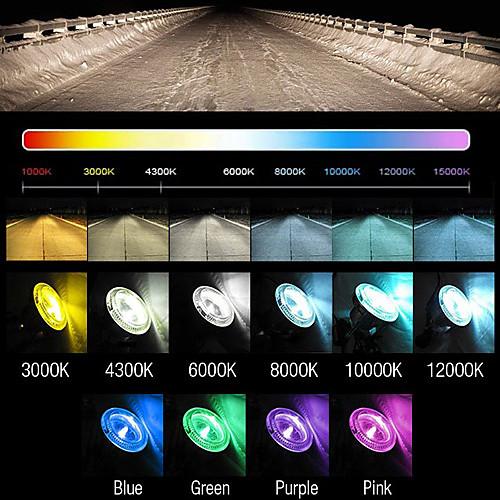 AC Тонкий спрятанный набор фар Лампы H4 Bi Xenon 6000K 12V 55W Lightinthebox 1718.000
