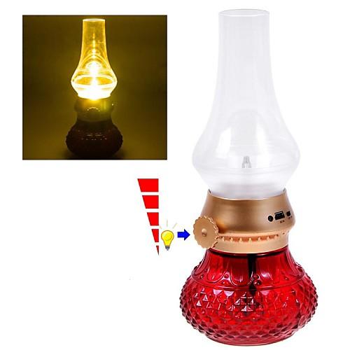Ретро Классический 0.3W 2800K Светодиодные лампы ж / Blow-офф датчик (18lm, Зеленый Красный) Lightinthebox 1503.000
