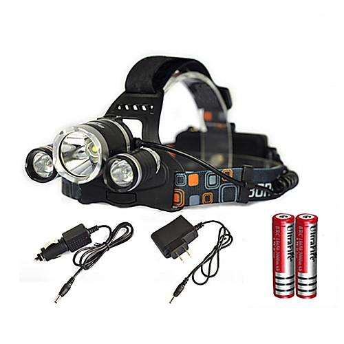 Налобные фонари LED излучатели...