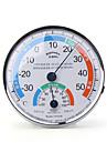 inomhus vägg hygrometer termometer med våta luftfuktighet