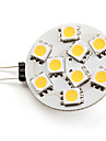 3W G4 Spot LED 9 SMD 5050 100 lm Blanc Chaud DC 12 V