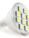 2W GU4(MR11) Spot LED MR11 10 SMD 5050 120 lm Blanc Naturel DC 12 V