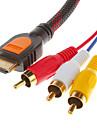 HDMI-hane-till-3RCA-hane-ljud- och bildkabel (1,5 m, V1.3)