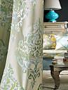 Två paneler Fönster Behandling Europeisk , Blommig/Botanisk Bedroom Polyester Material gardiner draperier Hem-dekoration For Fönster