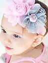 Copii Bloom Flori Elastic Band Headband hairband