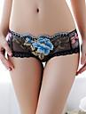 Feminin Jacquard Pantaloni scurți & Briefs / Chiloți Ultra Sexy / Fără CusăturăBumbac / Dantelă / Plasă / Polyester)