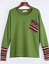 Femei Rotund Tricou Casul/Zilnic Simplu(ă),Dungi Manșon Lung Primăvară / Toamnă-Roșu / Verde Mediu Bumbac