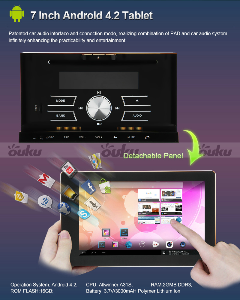 Android4.2 Touch Detachable 2 Din Car Tablet PC Stereo DVD
