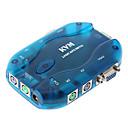 2 puertos PS / 2 auto kvm switch mt-201uk de datos de alta velocidad para compartir la interfaz