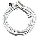 3M USB2.0 Conector Dock Data Sync cable de carga para Apple iPhone 4 iPhone 4S iPad 2 del iPad 3 iPod Touch 4