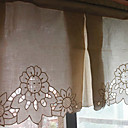 Classic Country Sunflower Embroidery Valance (16L×59W)