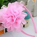 Girls Cute Pink Hair Bands(2pcs)