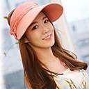 Womens Big Along Sun Hat