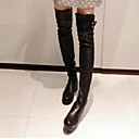 Womens Shoes Round Toe Chunky Heel Over The Knee Boots