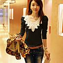 camisa básica equipada estilo de la ciudad de las mujeres