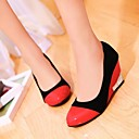 Womens Wedge Heel Closed Toe Pumps Shoes(More Colors)