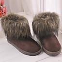 Enthone  Womens  Boots Copy The Fox Fur  Boots Fur  Boots Female 047 BrownCotton Shoes