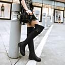 Francis Cat Womens Fashion PU Knee High Boots 71-181