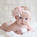 Childrens Chiffon Rose Pearl Chain Bowknot Elastic Headband
