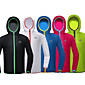 Cycling Jacket Women's / Unisex Long Sleeve BikeWaterproof / Breathable / Quick Dry / Windproof / Ultraviolet Resistant / Insulated / 3204