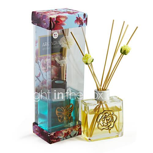 wt-oil72-aromaterapia-franca-importou-planta-de-oleo-essencial-puro-todos-os-tipos-de-fragrance120ml