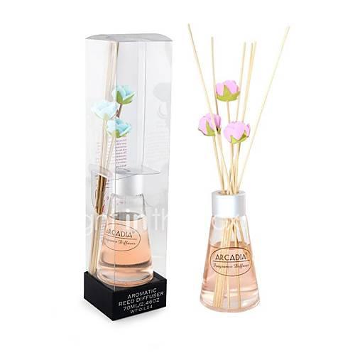 wt-oil54aromatherapy-franca-importou-planta-de-oleo-essencial-puro-todos-os-tipos-de-fragrance70ml