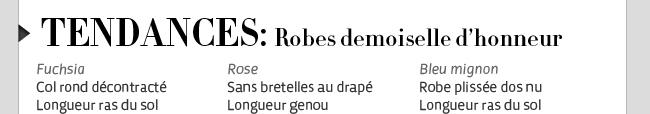 Tendances: Robes demoiselle d'honneur