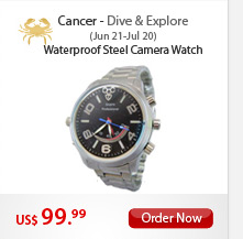 Waterproof Steel Camera Watch