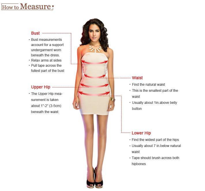 Hur du mäter