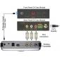 radio receiver - trådlös överföring av ljud video med enkel installation